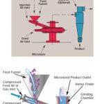 Sturtevant Jet Mill SDM2