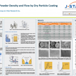 Enhance Powder Flow Density and Flow By Dry Particle Coating