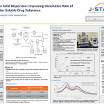 Amorphous Solid Dispersion: Improving Dissolution Rate of Poorly Water-Soluble Drug Substance 1